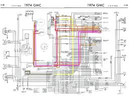 1972 chevy truck dash wiring diagram electrical diagrams chevy only 1990 chevy truck instrument cluster wiring diagram electric wiring diagram instrument panel wiring diagram collection