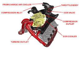 6 0 powerstroke coolant flow diagram 6 0 image power stroke diesel power and pride on 6 0 powerstroke coolant flow diagram