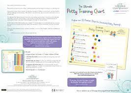 Potty Training Reward Chart Victoria Chart Company