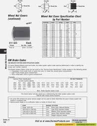 Wheel Lug Nut Size Chart Best Solutions Of Lug Nut Torque Chart 2012 Brilliant Lug