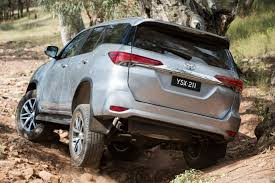 new car releases 2016 australiaIndiabound 2016 Toyota Fortuner launched in Australia