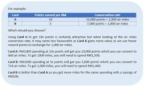How Much Are Enrich Miles Really Worth Imoney