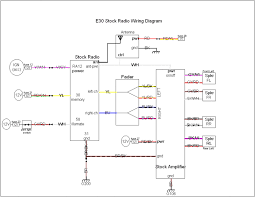 bmw e stereo wiring diagram bmw image wiring diagram e30 stereo wiring diagram wiring diagram schematics baudetails on bmw e53 stereo wiring diagram