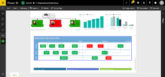 Visio Custom Visual Is Now In Public Preview And Available