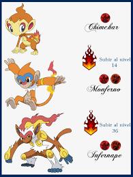 Chimchar Sinnoh De Tipo Fuego Chimchar Evoluciona A