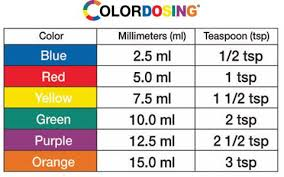 Conversion Chart For Liquid Medicine Dosing Color Dosing