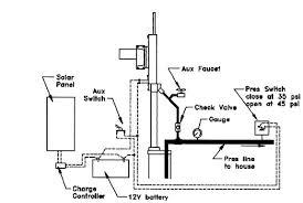 jet pump pressure switch wiring diagram images pressure booster pump schematic get image about wiring diagram