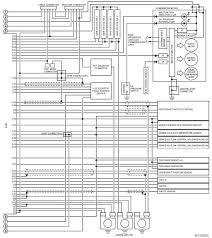 subaru outback wiring diagram wiring diagrams wiring diagram for