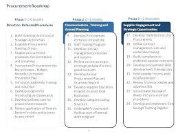 business quarterly report template quarterly report template best of annual free word templates for