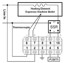 pid temperature controller ecorenovator pid unit jpg wiring diagram gif