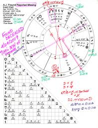 Astrology Charts For Children Forensic Astrology Cartomancy Missing Child A J Freund