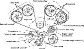 solved need timing gear marks for 2004 kia sadona 3 5l fixya need timing gear marks for 2004 kia sadona 3 5l 5661b403 9377 4675