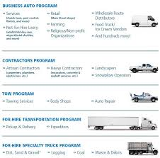 pennsylavania truck and commercial vehicle types that we offer insurance and help with truck insurance for