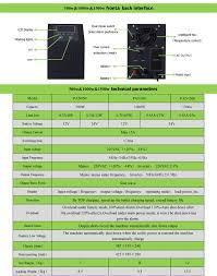 1000W Solar Energy Converter <b>12V DC</b> 240V AC <b>Smart</b> Power ...