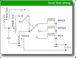 strat wiring schematic strat image wiring diagram stock stratocaster wiring diagram stock home wiring diagrams on strat wiring schematic