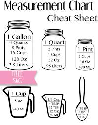 Measurement Chart Cheat Sheet Svg Free Download Creative Casso