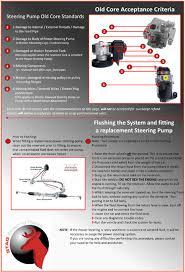 flushing power steering fluid replacing pump mini cooper forum report this image