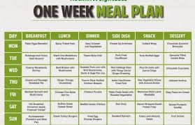 Lactation Diet Chart 10 Essential Diet And Nutrition Tips For Breastfeeding
