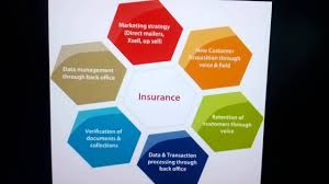 best life insurance best quotes best insurance rates 98765