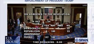 Câmara dos EUA aprova segundo impeachment contra Donald Trump - Metro 1