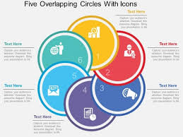 Circle Charts That Overlap Five Overlapping Circles With Icons Powerpoint Template