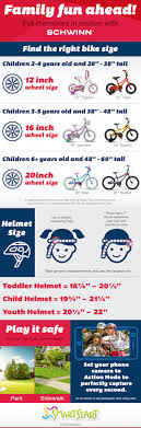 Is Your Childs Bike And Helmet The Right Size For Them