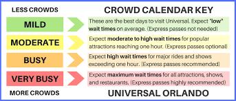 Free 12 Month Universal Orlando Crowd Calender United Thrills