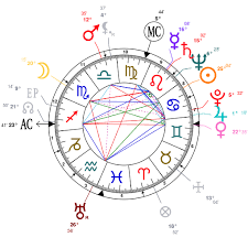 Astrology And Natal Chart Of Nelson Mandela Born On 1918 07 18