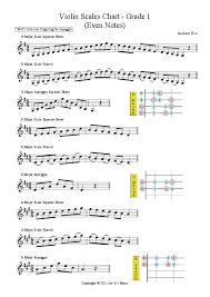 Violin Music Scales Chart Violin Scales Chart Grade 1 En For Solo Instrument Solo