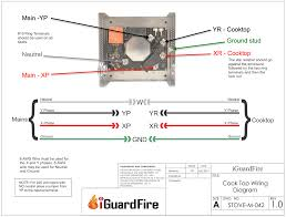 cooktop wiring diagram cooktop image wiring diagram prevent stove fires convert your stove into a smart stove on cooktop wiring diagram