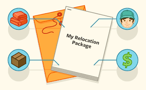 Corporate Moves A Guide To Negotiating A Relocation Package Moveline