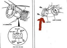 1994 honda civic ignition switch wiring diagram 47 wiring diagram acura rl forum 4666d1204877590 ignition switch key ignition switch harness ignition switch or key