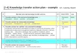 Transition Plan Template Word Employee Transition Plan Template Staff Job Transition Plan