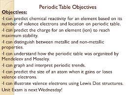 Periodic Table Objectives Periodic Table Objectives Objectives: I ...