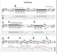 Learn Guitar Karl Aranjo