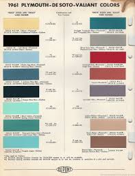 Charts 1961 The 1970 Hamtramck Registry 1961 Paint Chip Charts Slideshow
