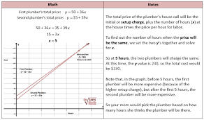 geometry word problem