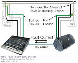 xlr jack wiring diagram the wiring diagram xlr connector wiring diagrams electrical wiring wiring diagram