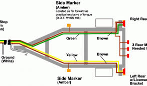 5 wire trailer wiring wiring diagram data 5 wire trailer wiring