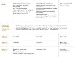 Masters Degree Programmes Asia Pacific University Apu