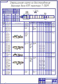 Курсовой проект Методика восстановления верхнего вала коробки  Курсовой проект Методика восстановления верхнего вала коробки передач трактора Т 130М