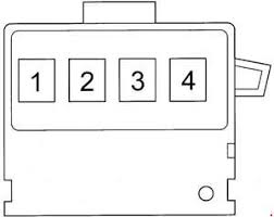 1999 2005 toyota yaris echo fuse box diagram fuse diagram Honda CRX Fuse Box Diagram at Toyota Yaris 2000 Fuse Box Diagram