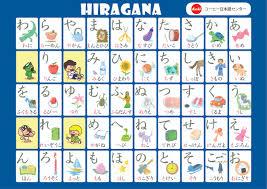 Luyện thi tiếng Nhật ở mọi cấp độ