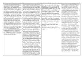 Курсовая работа Конституция США структура особенности  Шпора по всеобщей истории государства и права
