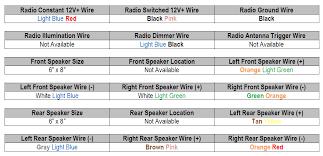 2014 ford f150 radio wiring diagram efcaviation com 2003 ford f150 radio wiring diagram at 2002 Ford F 150 Radio Wiring Diagram