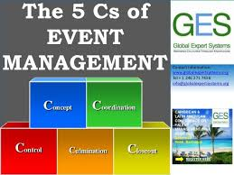 Organization Chart Of Wedding Planner Company The 5 Cs Of Event Management Event Management Event
