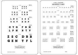 Jaeger Number 1 Eye Chart Eye Charts Visual Tests