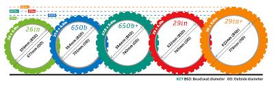 Cycle Tyre Size Conversion Chart Best Plus Bikes 2019 Mbr
