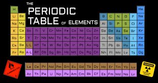 the Real Life Use of EVERY Element on the Periodic Table