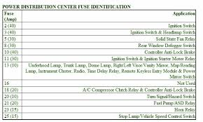 2002 dodge neon fuse box 2002 wiring diagrams online
